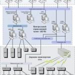 Схема АСУДД 2014-10-веб